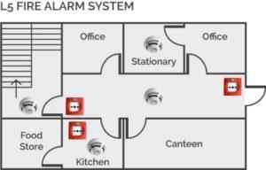 L5 Fire Alarm System