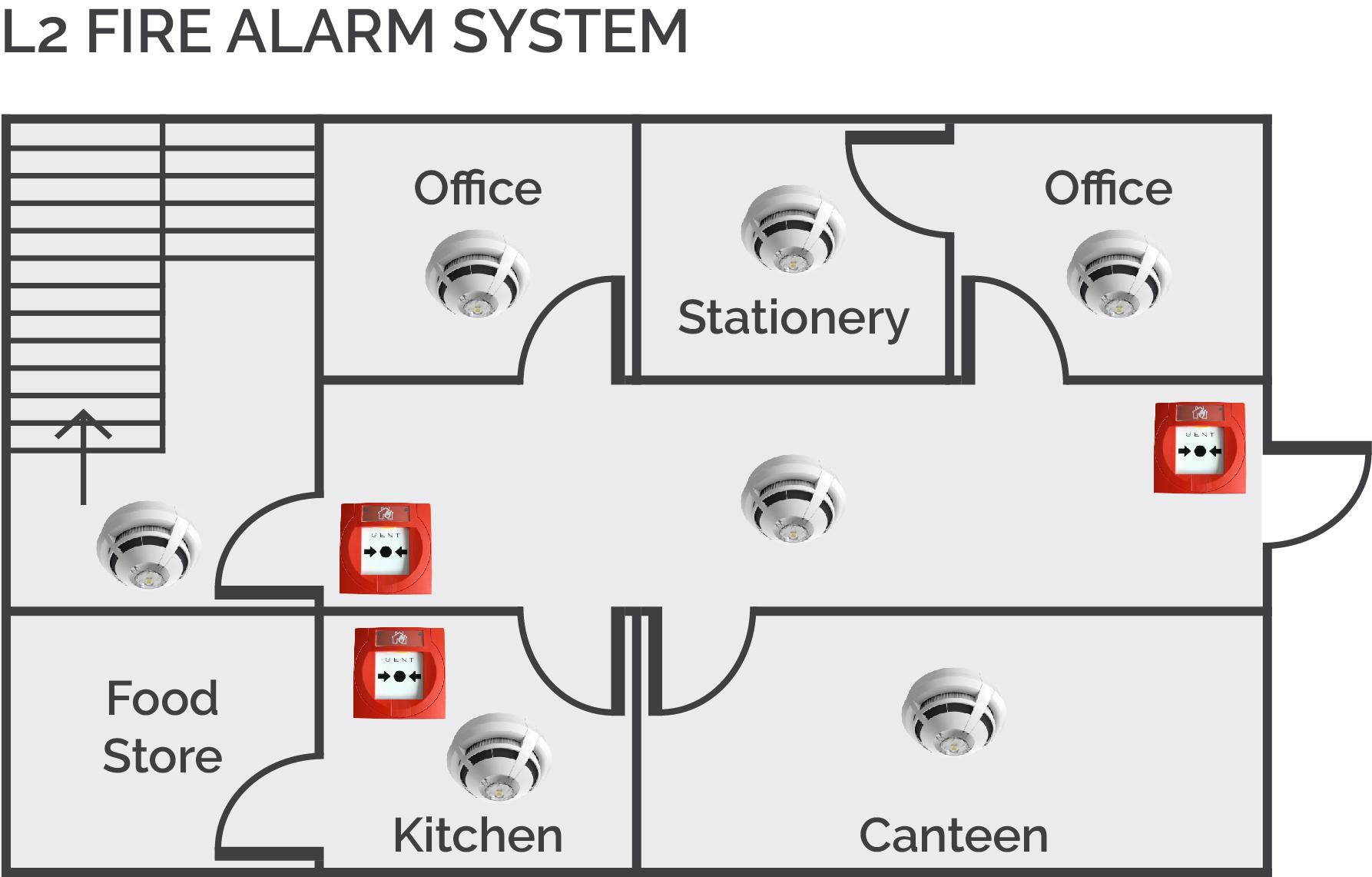 Fire Design Categories Bs5839 Fire Alarm Classifications Marlowe Fire Security
