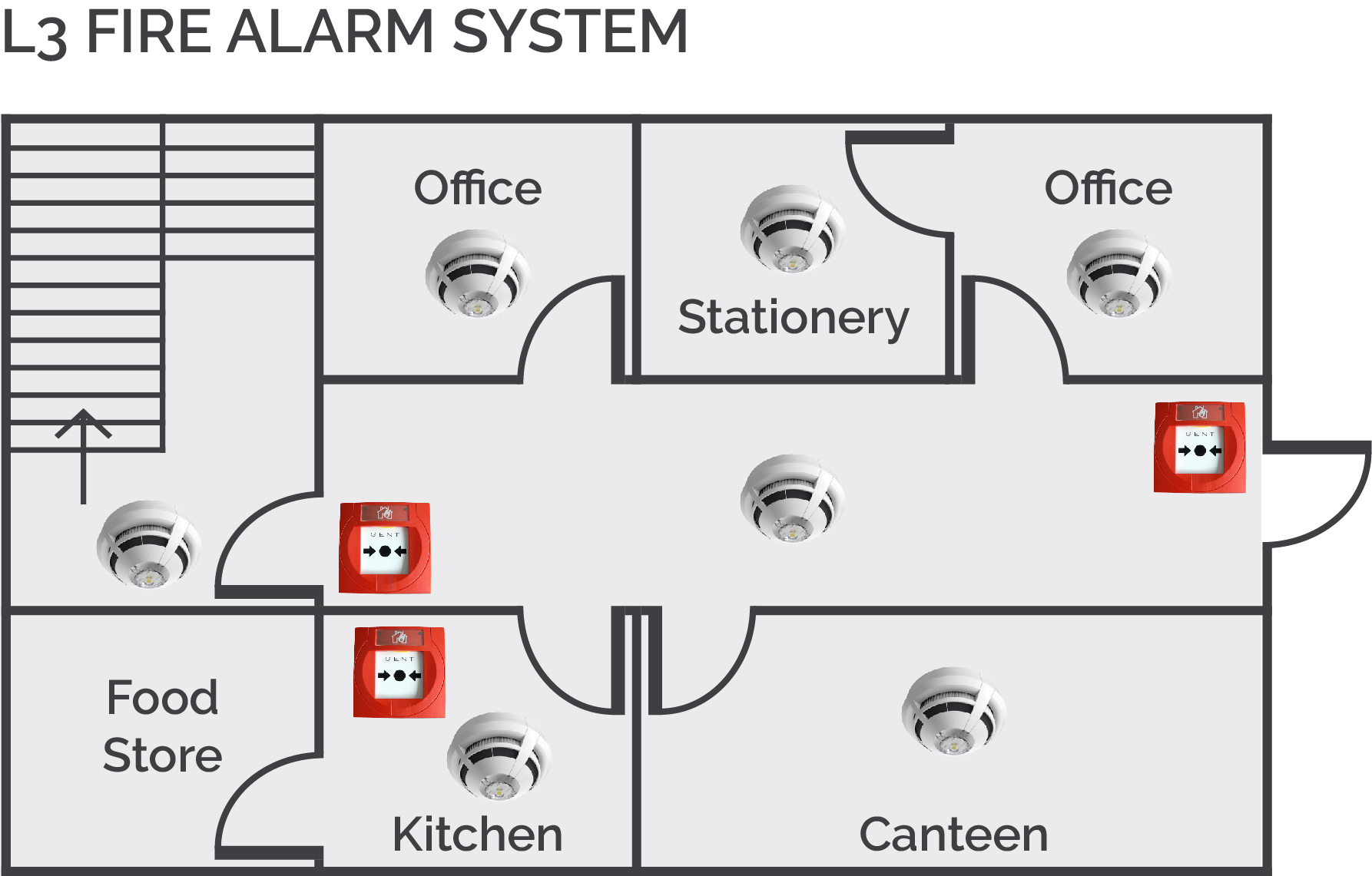 Fire Design Categories Bs5839 Fire Alarm Classifications