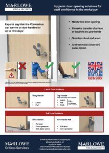 hygienic door opening solutions